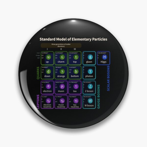 Standard Model Of Elementary Particles #Quarks #Leptons #GaugeBosons #ScalarBosons Bosons Pin