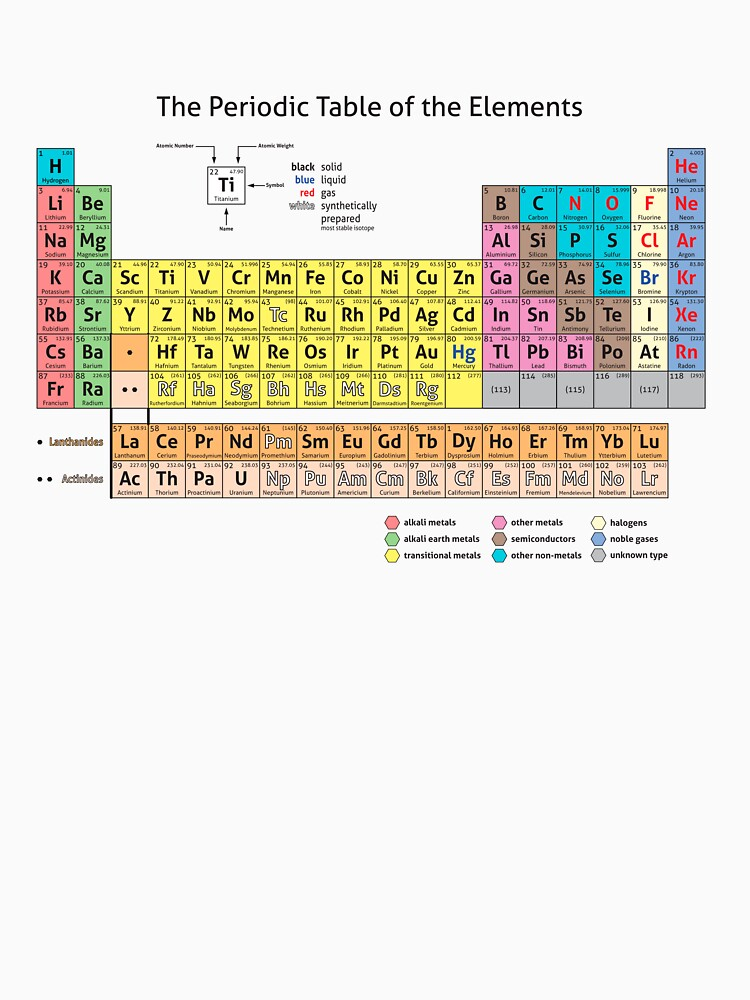 Periodic Table of the Elements  | Unisex T-Shirt