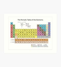 The Periodic Table of the Elements Art Print