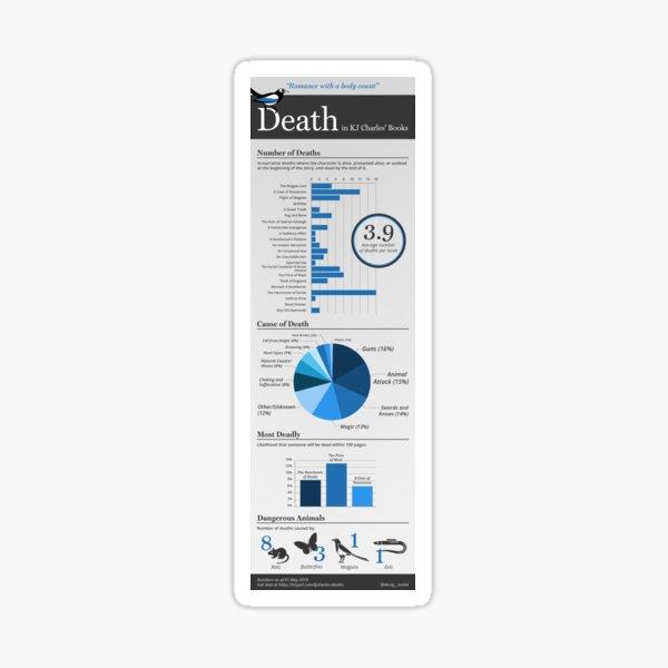 Death Infographic Sticker