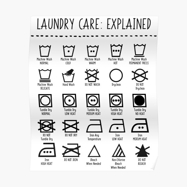 Laundry Icons explained Poster