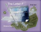 Note in the Key of F (analysis). by Andy Nawroski