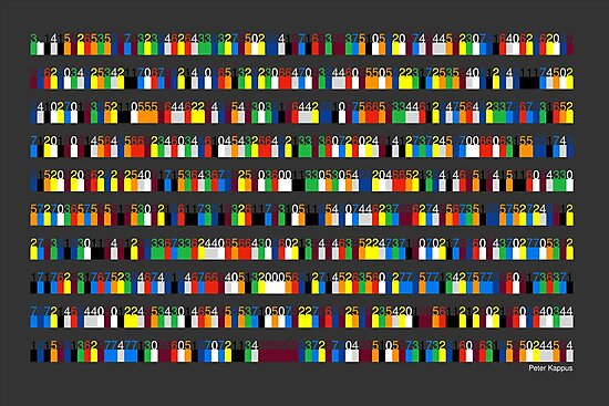 Color By Number - Pi (medium density) by Peter Kappus