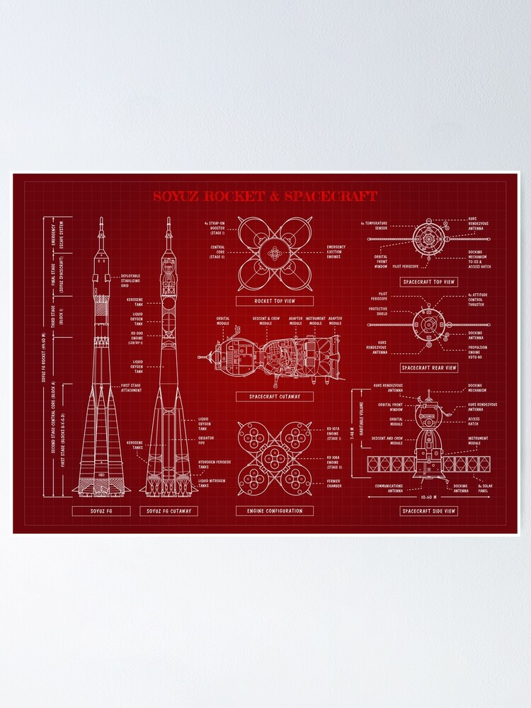 Alternate view of Soyuz Rocket and Spacecraft (Red - English) Poster