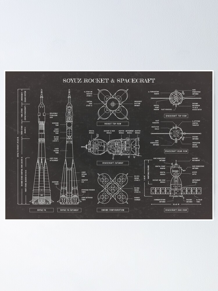 Alternate view of Soyuz Rocket And Spacecraft (Blackboard) Poster