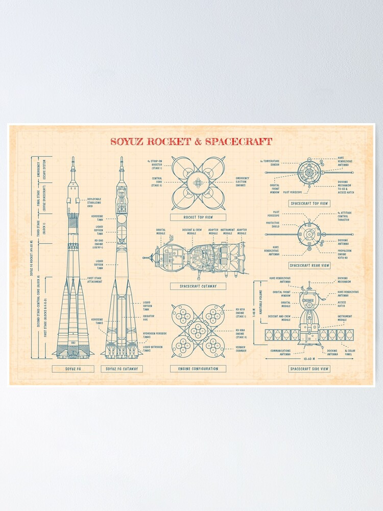 Alternate view of Soyuz Rocket and Spacecraft (Paper Color) Poster