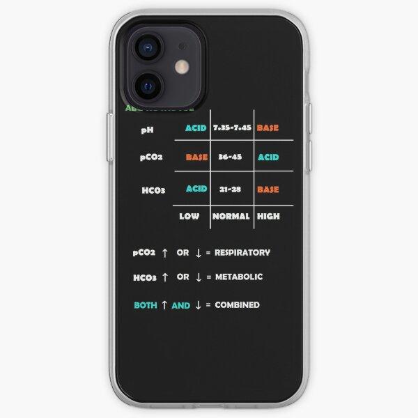 Inverted ABG tic tac toe iPhone Soft Case
