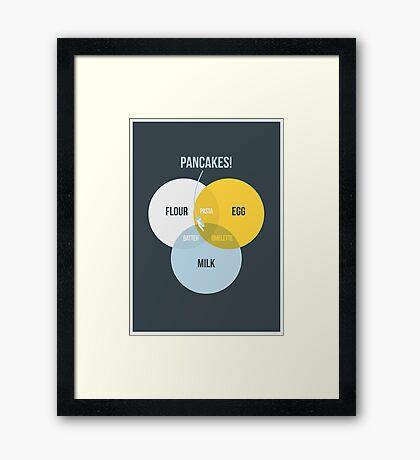 Pancake! Framed Print