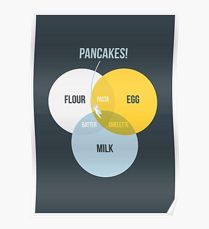 Pancake! Poster