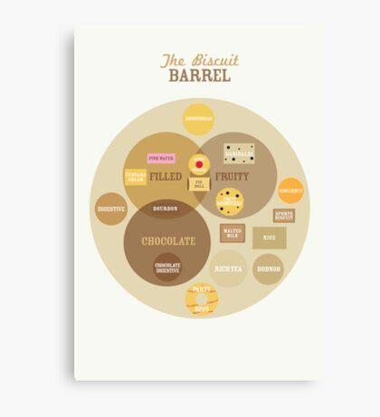 Biscuit Barrel Canvas Print