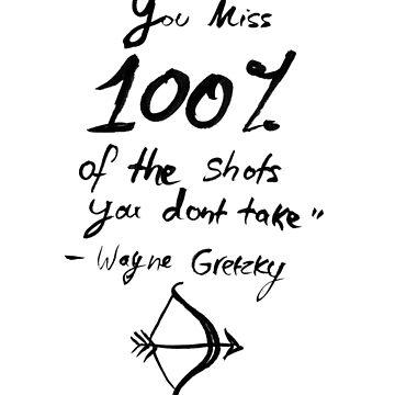 100%  by GeeksWhoGo