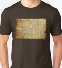 Movie Maths #2 Unisex T-Shirt