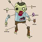Exploded Zombie by curua