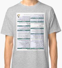 Linux Cheat Sheet Shirt Classic T-Shirt