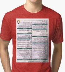 Linux Cheat Sheet Shirt Tri-blend T-Shirt