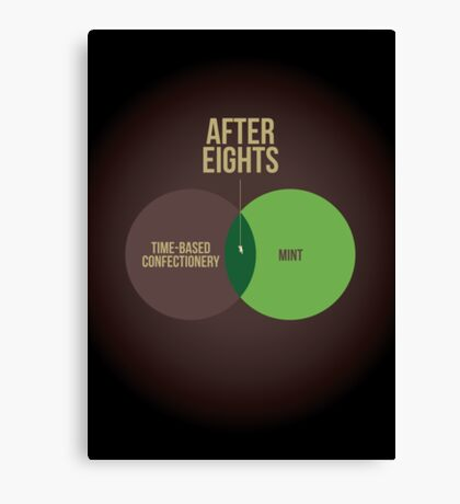 After Eight Canvas Print