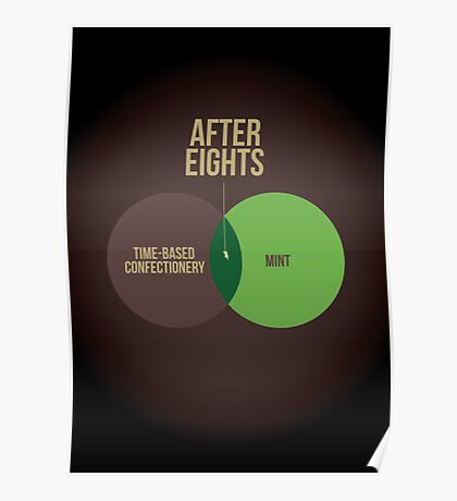 After Eight Poster