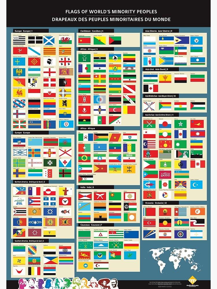 «Affiches des drapeaux des peuples minoritaires du monde» par Multinatio