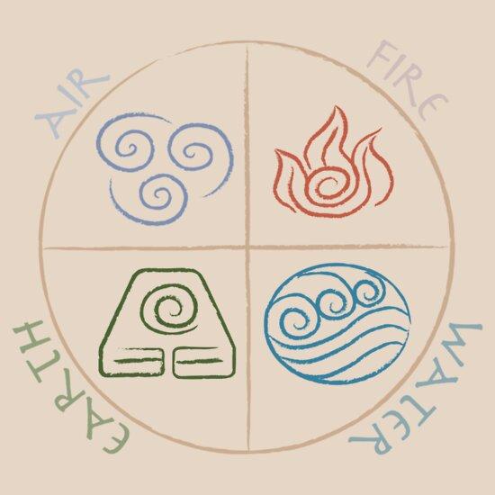 TShirtGifter presents: Four Elements