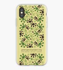 Green Mango Camo iPhone Case