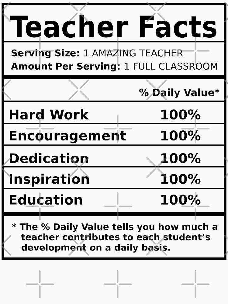 Teacher Facts by wantneedlove