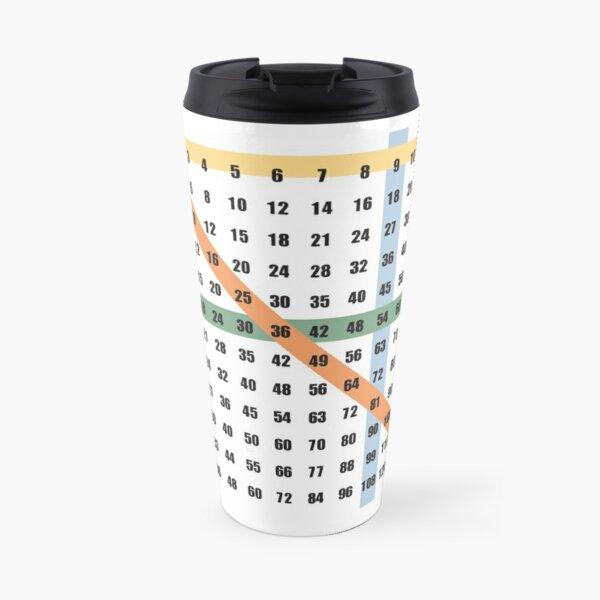 times table (multiplication) on white background Travel Mug