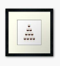 Castle coffee Framed Print