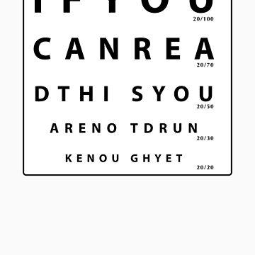 Drunk Eyechart by cmuggridge