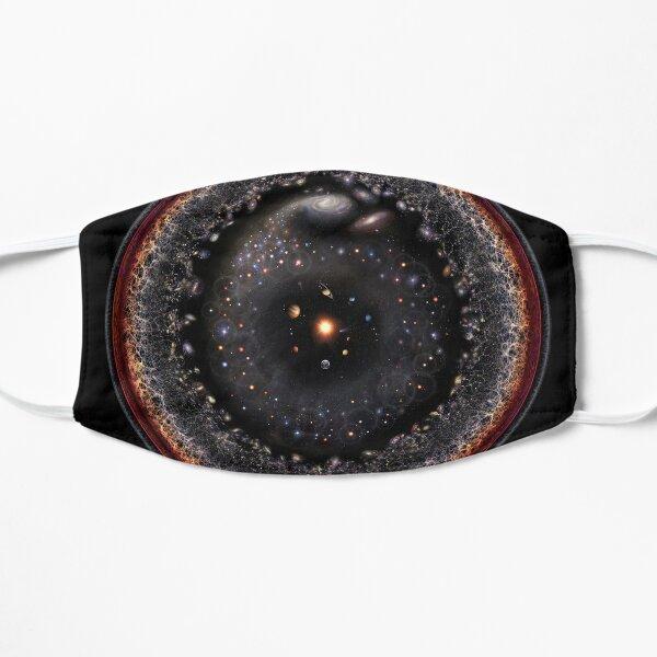 Observable Universe Logarithmic Illustration (2018 Version!) Flat Mask