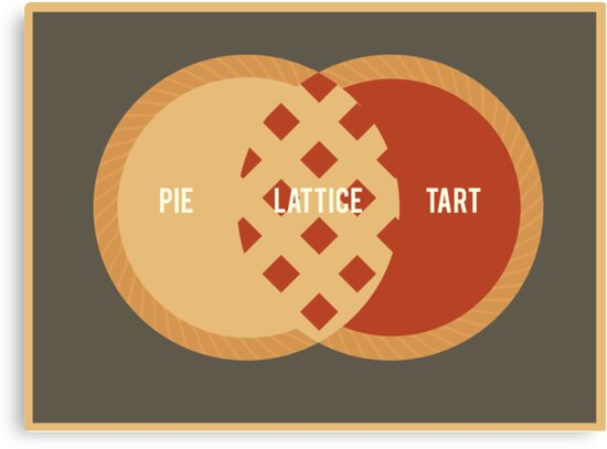 Pie, Tart or Lattice by Stephen Wildish