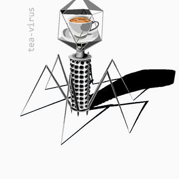 Tea-virus by sciencefluff