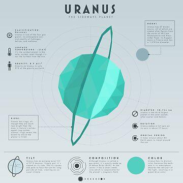 Uranus by scarriebarrie