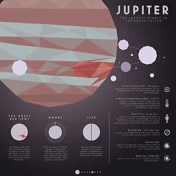 Jupiter by scarriebarrie