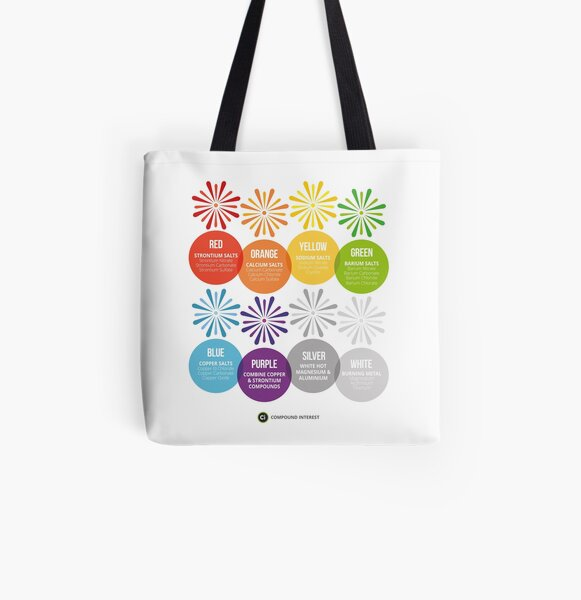 The Chemistry of Fireworks All Over Print Tote Bag