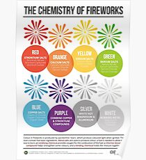 The Chemistry of Fireworks Poster
