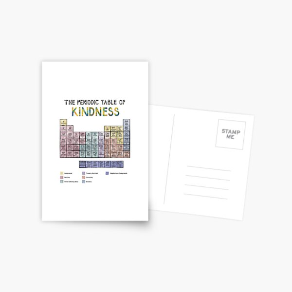 Periodic Table of Kindness Postcard