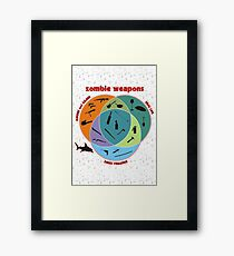 Zombie weapons Framed Print
