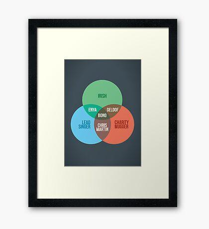 Bono, king of the chuggers Framed Print