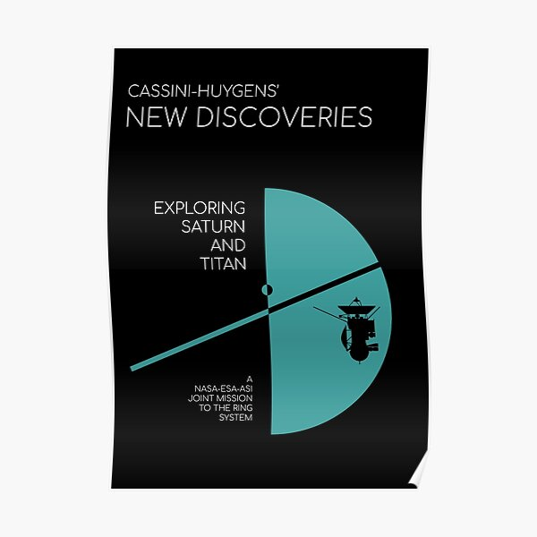 Cassini-Huygens's: News Discoveries Poster