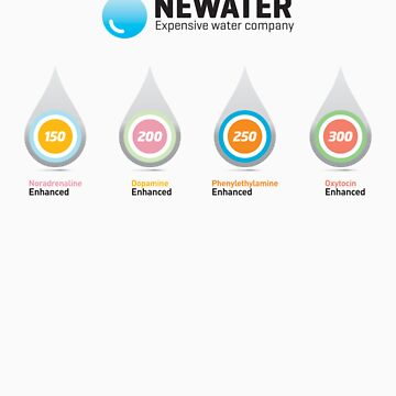 Newater! The Expensive Water Company by Giamiro