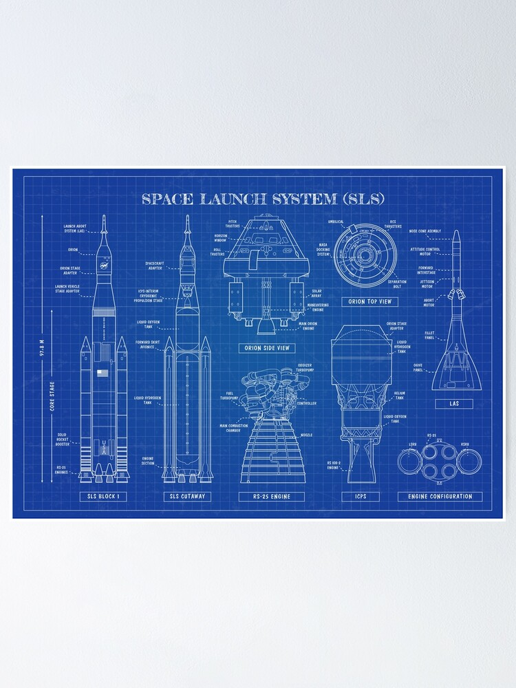 Alternate view of Space Launch System (SLS) Blueprint Poster
