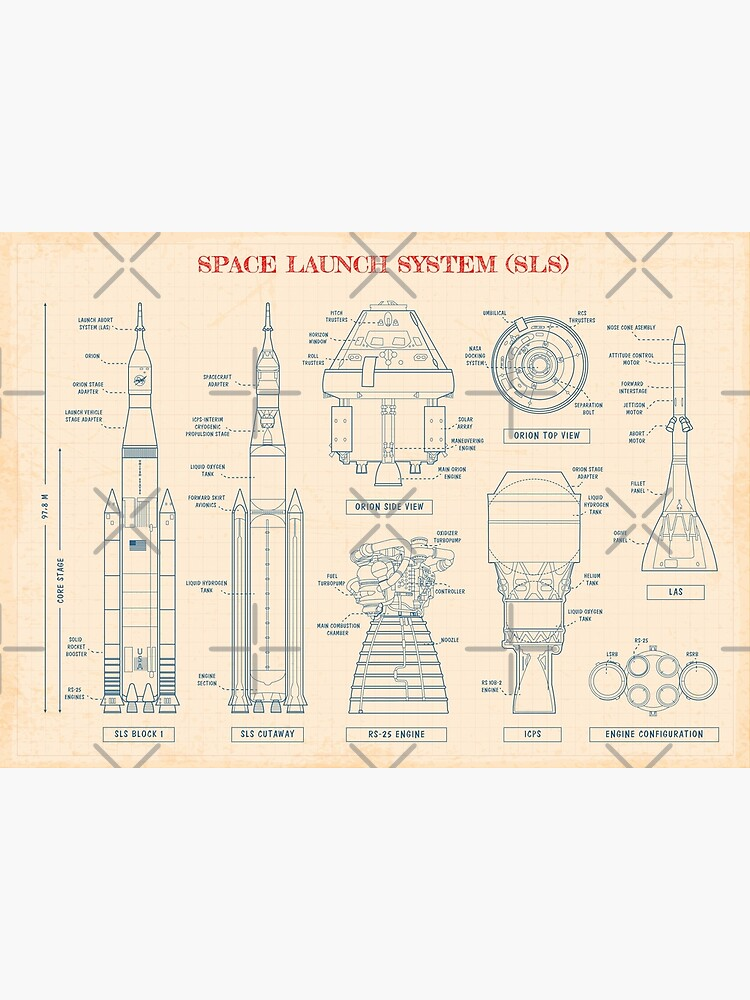 Space Launch System (SLS) - Old Paper Grid by BGALAXY