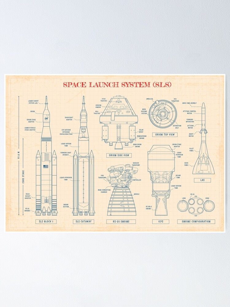 Alternate view of Space Launch System (SLS) - Old Paper Grid Poster