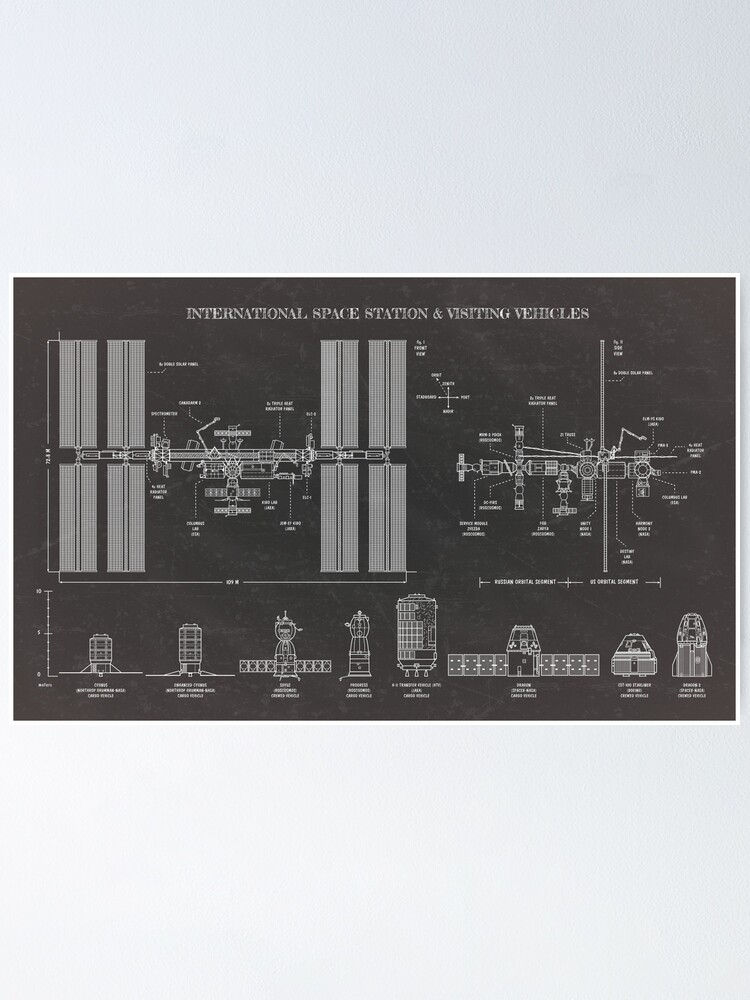 Alternate view of Space Station (ISS) & Visiting Vehicles (Blackboard) Poster