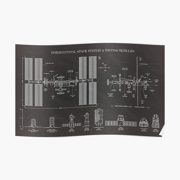Space Station (ISS) & Visiting Vehicles (Blackboard) Poster