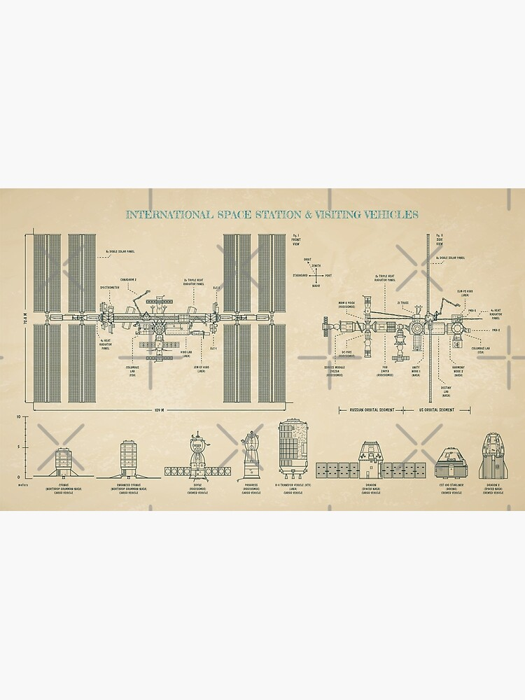 International Space Station (ISS) & Visiting Vehicles Parchment by BGALAXY