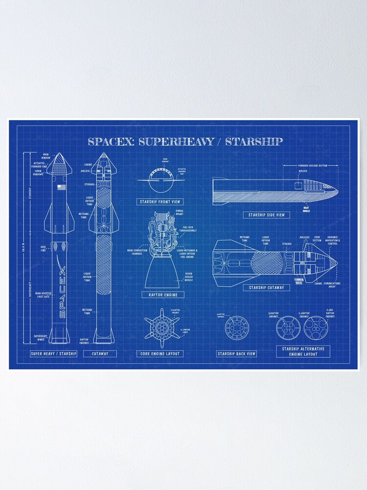 Alternate view of SPACEX: Super heavy / Starship Poster