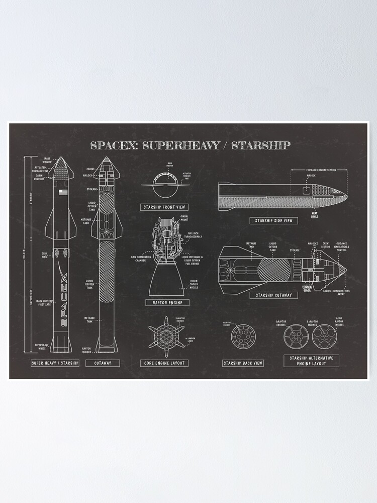 Alternate view of SPACEX: Super Heavy / Starship (Blackboard - English) Poster