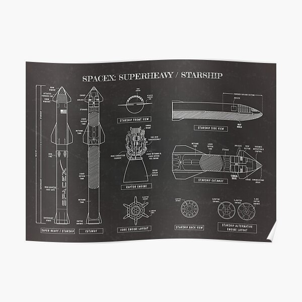 SPACEX: Super Heavy / Starship (Blackboard - English) Poster