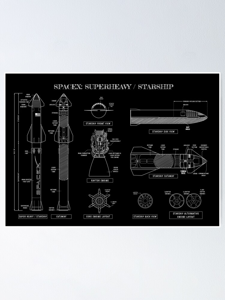 Alternate view of SPACEX: Super Heavy / Starship (White Stencil-No Background) Poster